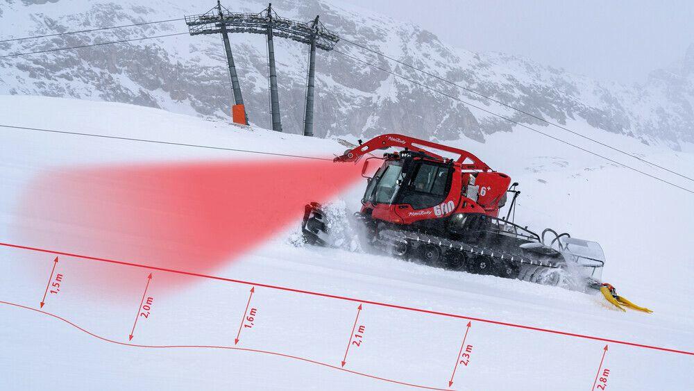 SNOWsat LiDAR