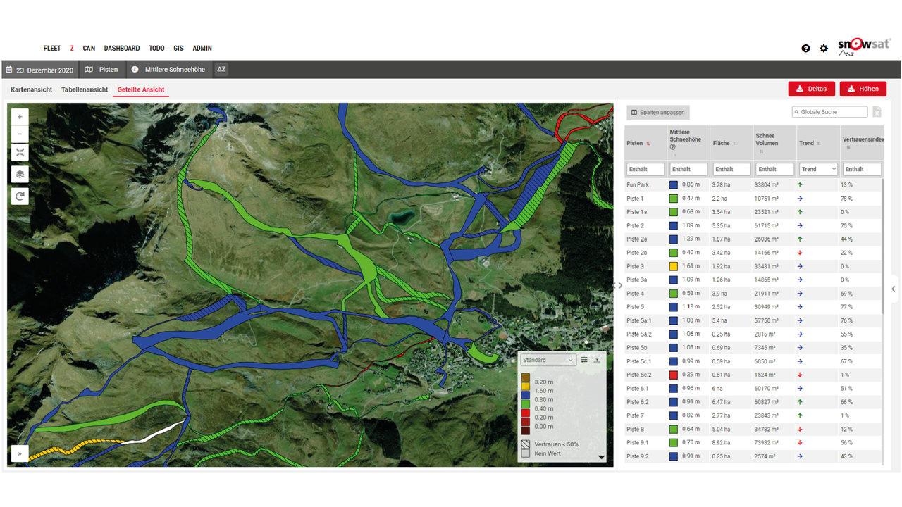 Datenbasiertes Schneemanagement mit SNOWsat